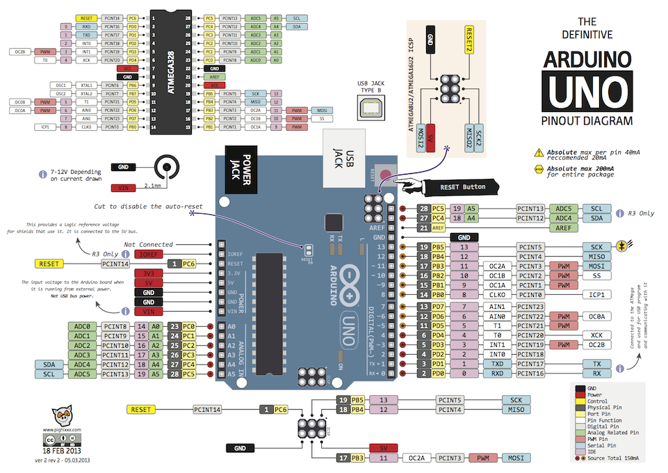 Arduino Pinout Diagrams – marcusjenkins.com on arduino circuit schematic, arduino led schematic, arduino mini schematic, arduino uno schematic, attiny85 schematic, arduino r3 schematic, arduino board schematic, photocell schematic, arduino ethernet schematic, arduino pro schematic, arduino mega schematic, arduino shield schematic, speaker schematic, arduino micro schematic, arduino schematic pdf, breadboard schematic, arduino lcd schematic, arduino pinout diagram, ultrasonic schematic, arduino relay diagram,